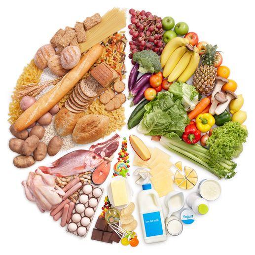 quels-sont-les-aliments-qui-font-maigrir-du-ventre