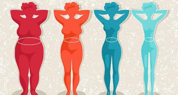 Quelques astuces simples et infaillibles pour perdre du poids facilement